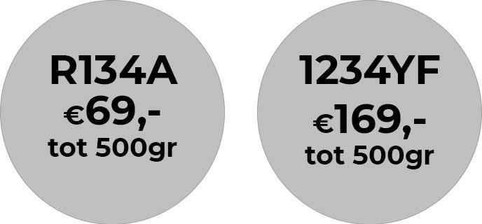 Airco (bij)vul prijzen